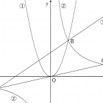 放物線と直線 ~複合問題~