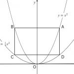二次関数の利用 ~長方形~