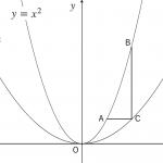 二次関数の利用 ~グラフ系の問題⑦~