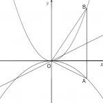 二次関数の利用 ~グラフ系の問題⑧~