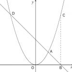 放物線と直線 ~面積比~
