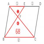 相似な図形 ~面積の比~