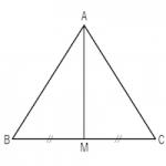 合同な図形 ~二等辺三角形の証明問題~
