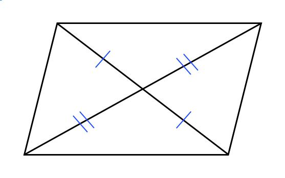 平行四辺形,性質
