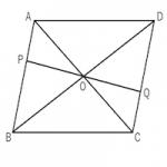三角形の合同 ~平行四辺形~