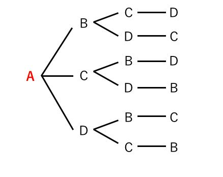 確率,樹形図