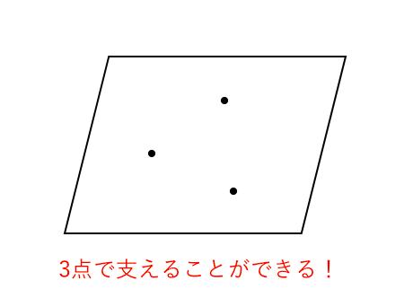 空間図形,平面,決まる