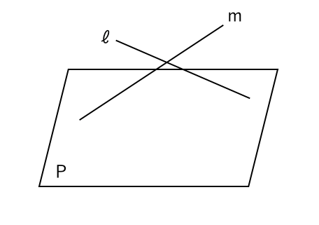 空間図形,面,平行