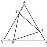 合同な図形 ~正三角形の証明問題~