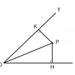 直角三角形の合同 ~証明問題~