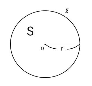 円,面積,円周