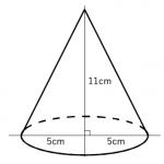立体の体積を求める ~基本問題~