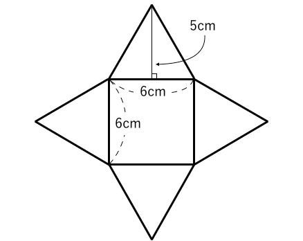 展開図,四角錐