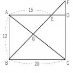 相似な図形 ~面積比の問題~
