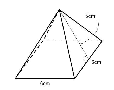 四角錐,表面積