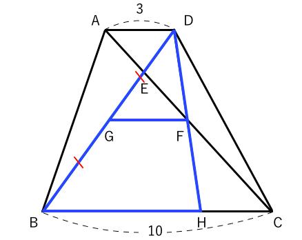 相似,ピラミッド型