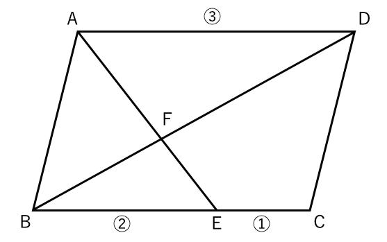 相似,平行四辺形