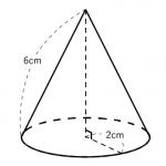 毎日問題を解こう! 27 ~円錐の表面積を早く求めるには?~