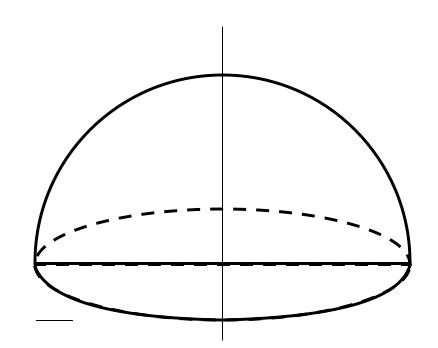 回転体,表面積