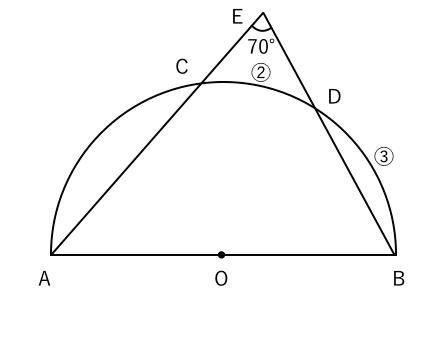 円周角,比,問題