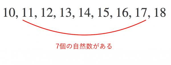 自然数,個数,平方