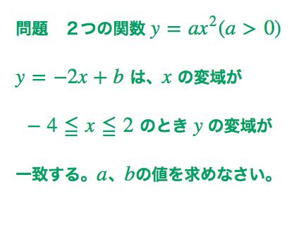二次関数,放物線,直線,変域