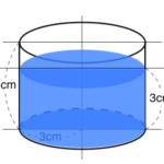 円柱の水槽に球を入れる問題