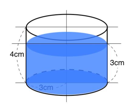 水槽,体積