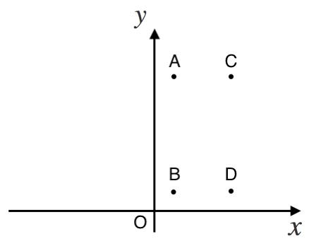 体積,座標