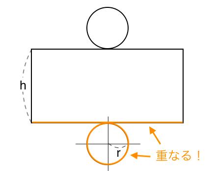円柱,表面積,公式