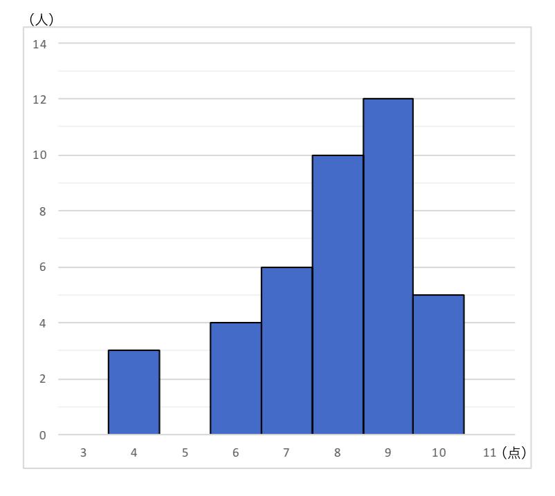 値 求め 方 の 中央 【中1数学】中央値の求め方はこれでバッチリ!偶数・奇数の場合をそれぞれ解説!